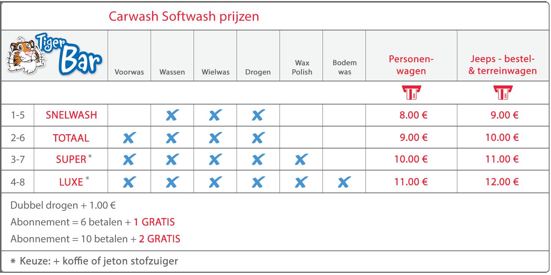 Cresens-nv, Carwash prijzen, Total Scherpenheuvel